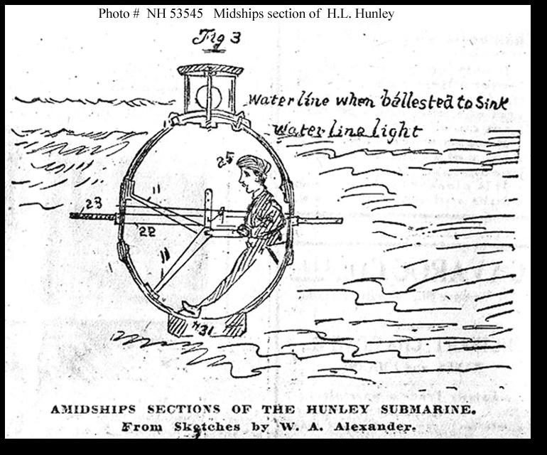 H.L.HUNLEY i disegni hunley-sketch