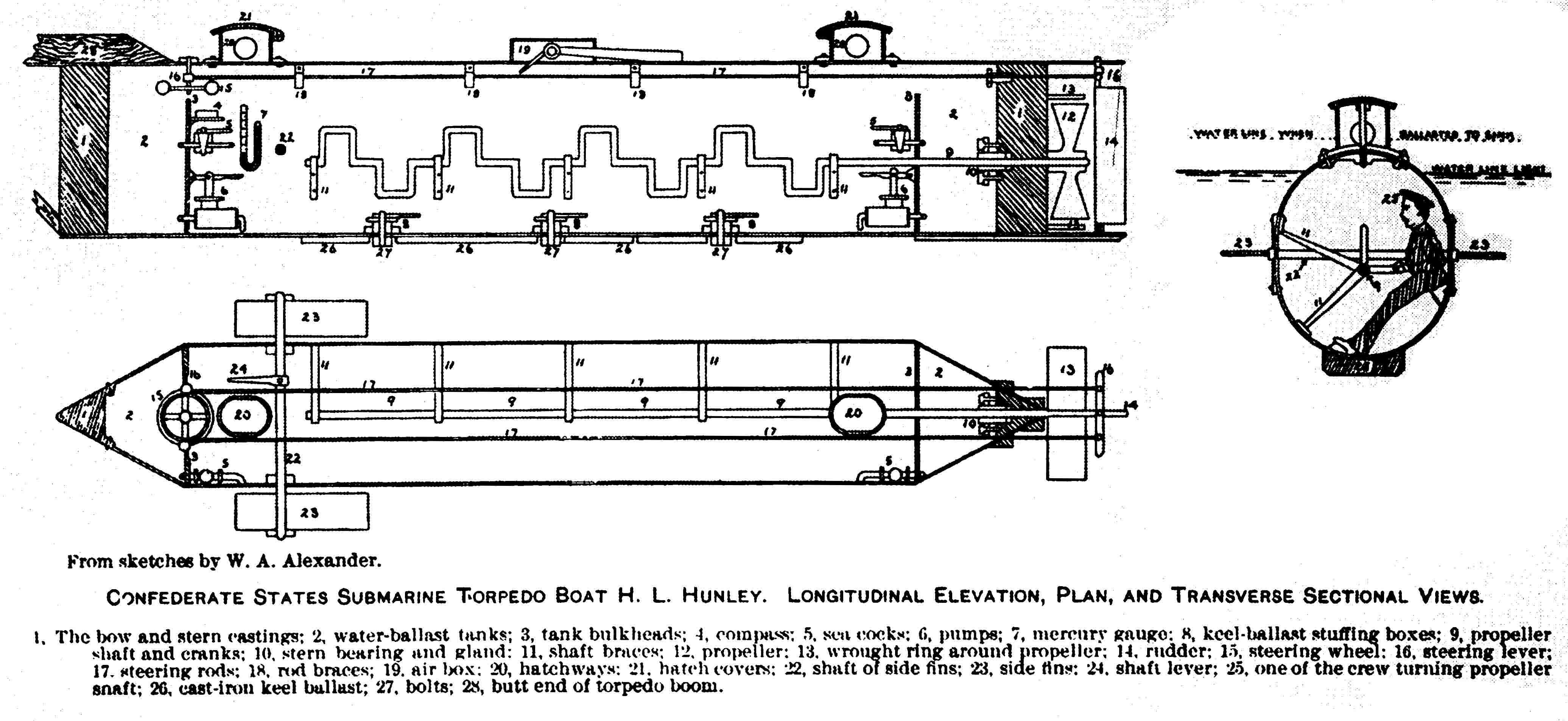 H.L.HUNLEY i disegni  plan