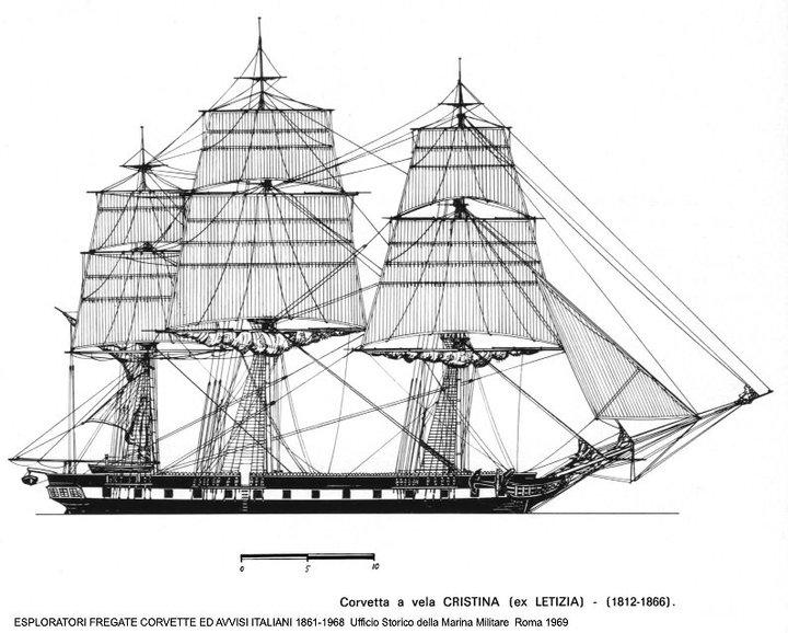 Xix secolo vascelli d epoca regia marina parte 3 for 12x12 piani di coperta autoportanti