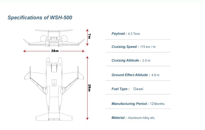WSH-500 wingship