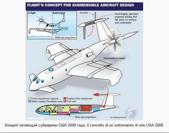 Sottomarino di volo USA 2008 (il concetto)